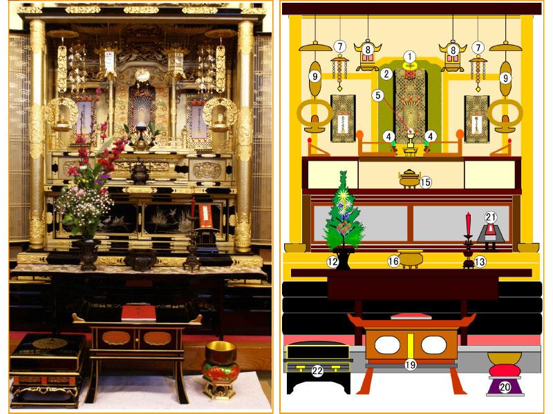 実用的な仏壇の飾り方
