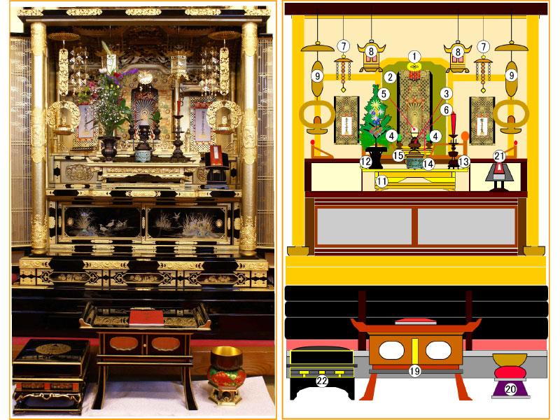 お寺の荘厳に習った仏壇の飾り方