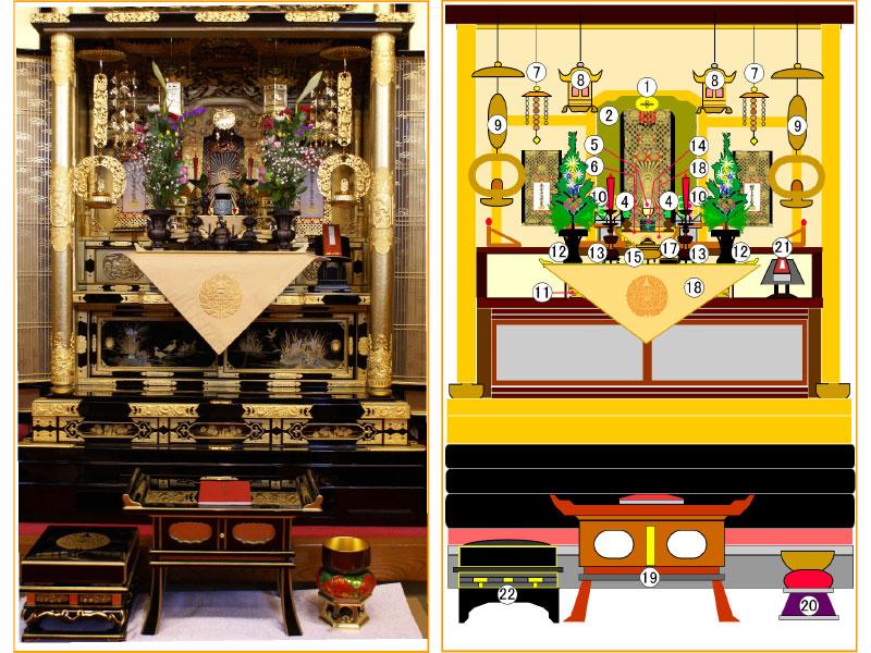 お仏壇上部に五具足で飾った図